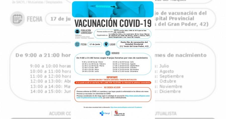Vacunación 17 de Junio nacidos en 1973